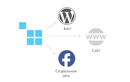 cs-cart-widget